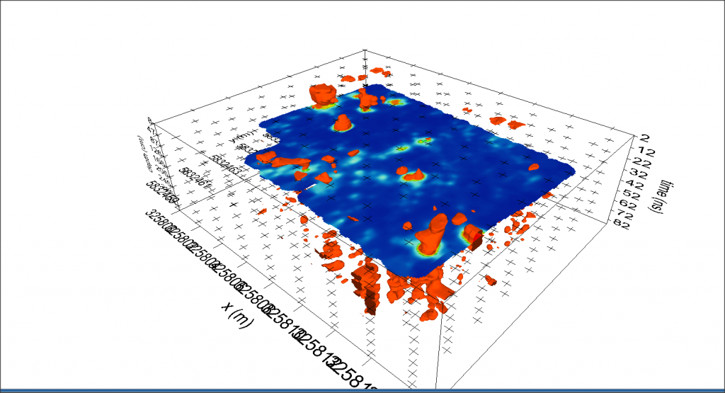 3D visualisation of buried rocks and unmarked graves - data collected by Hunter Geophysics, processed and displayed in GPR-SLICE