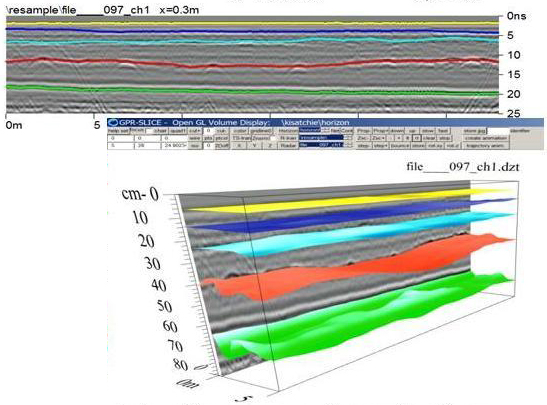 Drawing soil layers onto radargrams and displaying the layers in a 3D environment using GPR-SLICE