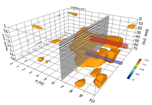 GPR-SLICE can produce isosurfaces from ground-penetrating radar data, and can also display drawn interpretations in 3D.