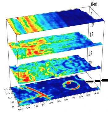Depth slices at multiple depths, displayed side-by-side in GPR-SLICE