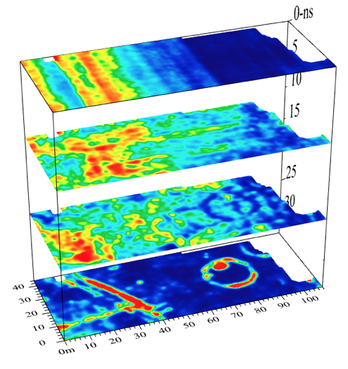 Depth slices at multiple depths, displayed side-by-side in GPR-SLICE